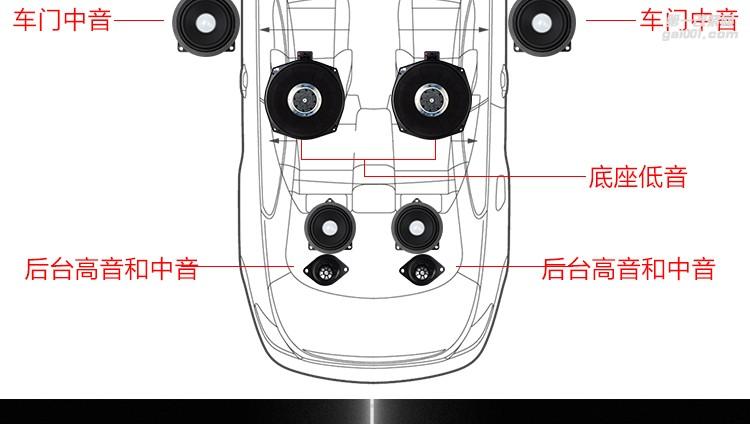 宝马三系五系X1X3X4X5X6纯原厂哈曼卡顿汽车音响喇叭